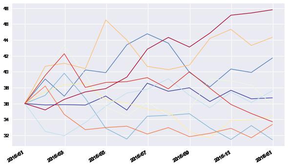 3  Model Classes — DX Analytics 0 1 1 documentation