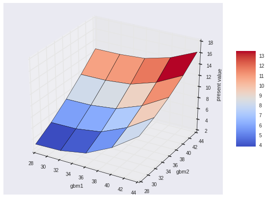 DX Analytics — DX Analytics 0 1 1 documentation